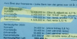SE Mail fra jyske bank Nicolai Hansen 19 februar 2010 Du har lån (tilbud 20 maj 2008) på 4.328.000 kr. I Nykredit Du har rentebyttet dette lån 4.328.000 kr. med jyske bank, (16-07-2008) Men er det nu også sandt, vi laver tidsligne klar til retten BS 99-698/2015